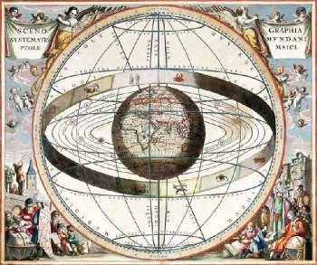 Geocentrisch wereldbeeld, Ptolemeus