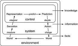 Formalisme en logische symbolen in het structuralisme